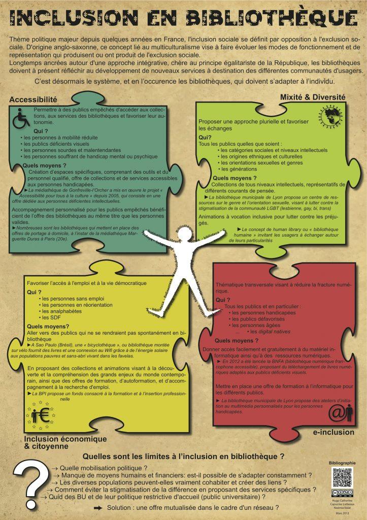 Poster scientifique sur le thème de l'inclusion en bibliothèque